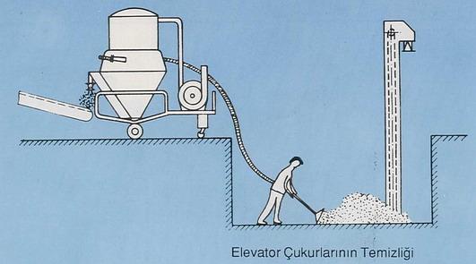 промышленные пылесосы